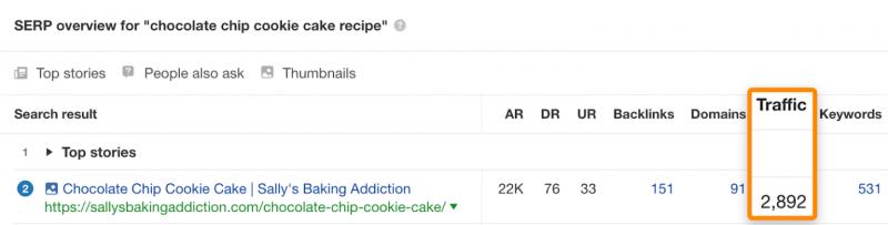 chocolate-chip-cookie-cape-recipe-traffic